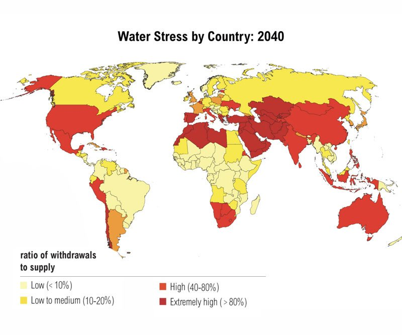 importance of water conservation is clear from future prediction of water shortage
